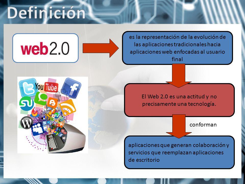 El Web 2.0 es una actitud y no precisamente una tecnología.