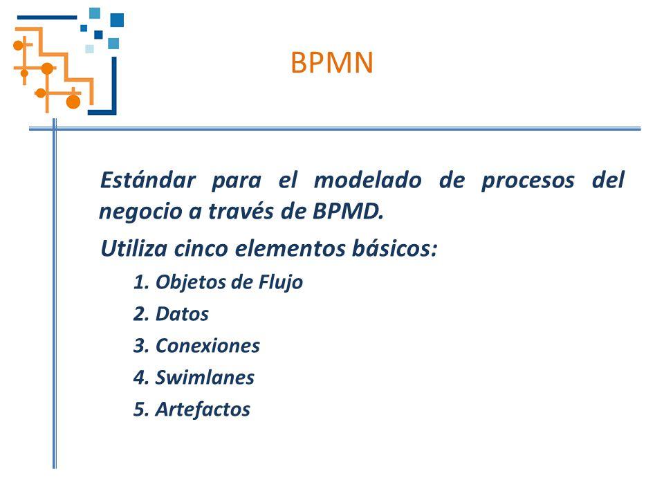 BPMN Estándar para el modelado de procesos del negocio a través de BPMD. Utiliza cinco elementos básicos: