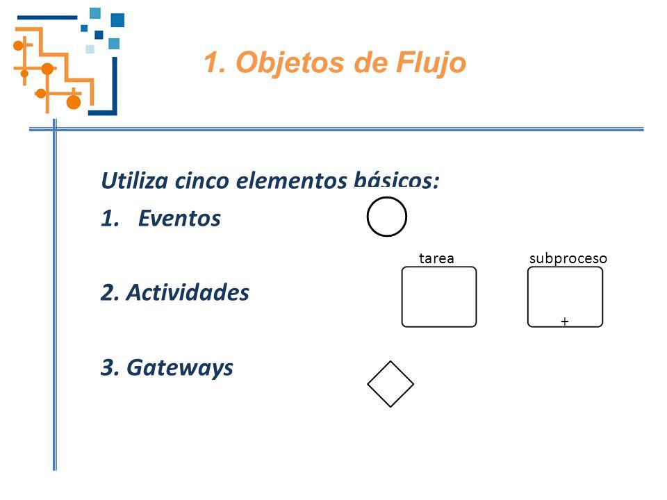 1. Objetos de Flujo Utiliza cinco elementos básicos: Eventos