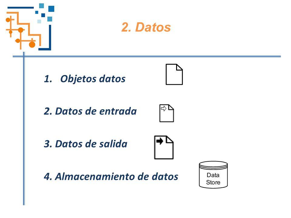 2. Datos Objetos datos 2. Datos de entrada 3. Datos de salida