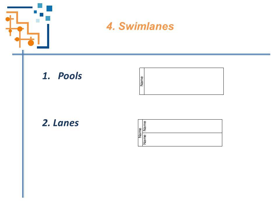 4. Swimlanes Pools 2. Lanes