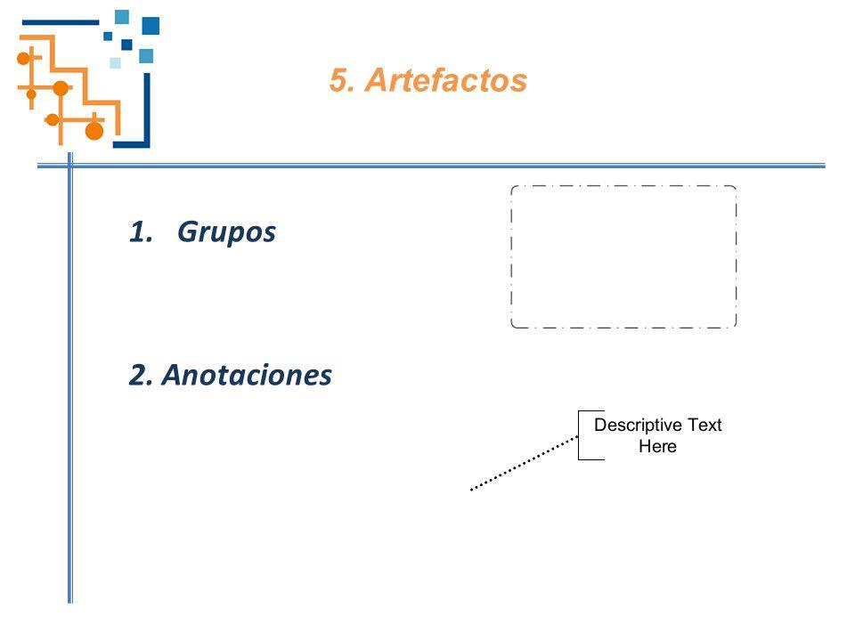 5. Artefactos Grupos 2. Anotaciones