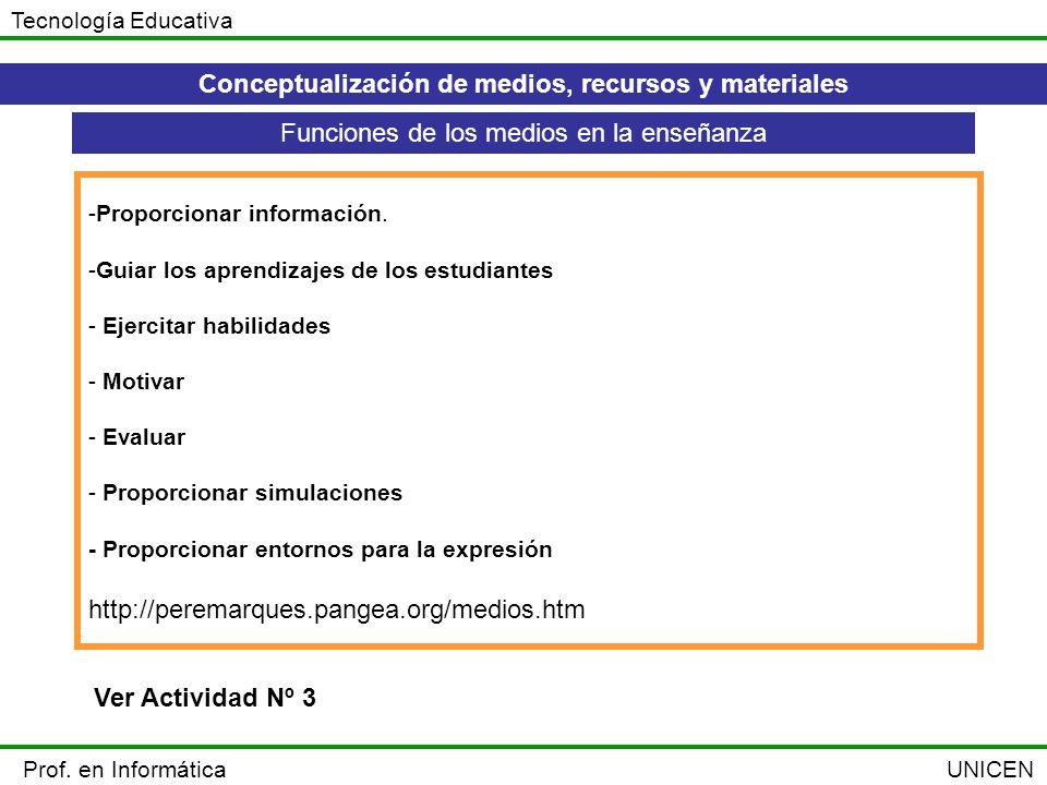 Conceptualización de medios, recursos y materiales