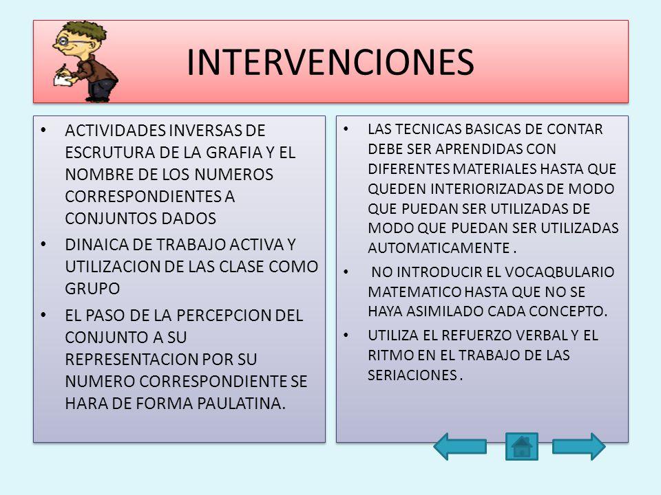 INTERVENCIONES ACTIVIDADES INVERSAS DE ESCRUTURA DE LA GRAFIA Y EL NOMBRE DE LOS NUMEROS CORRESPONDIENTES A CONJUNTOS DADOS.