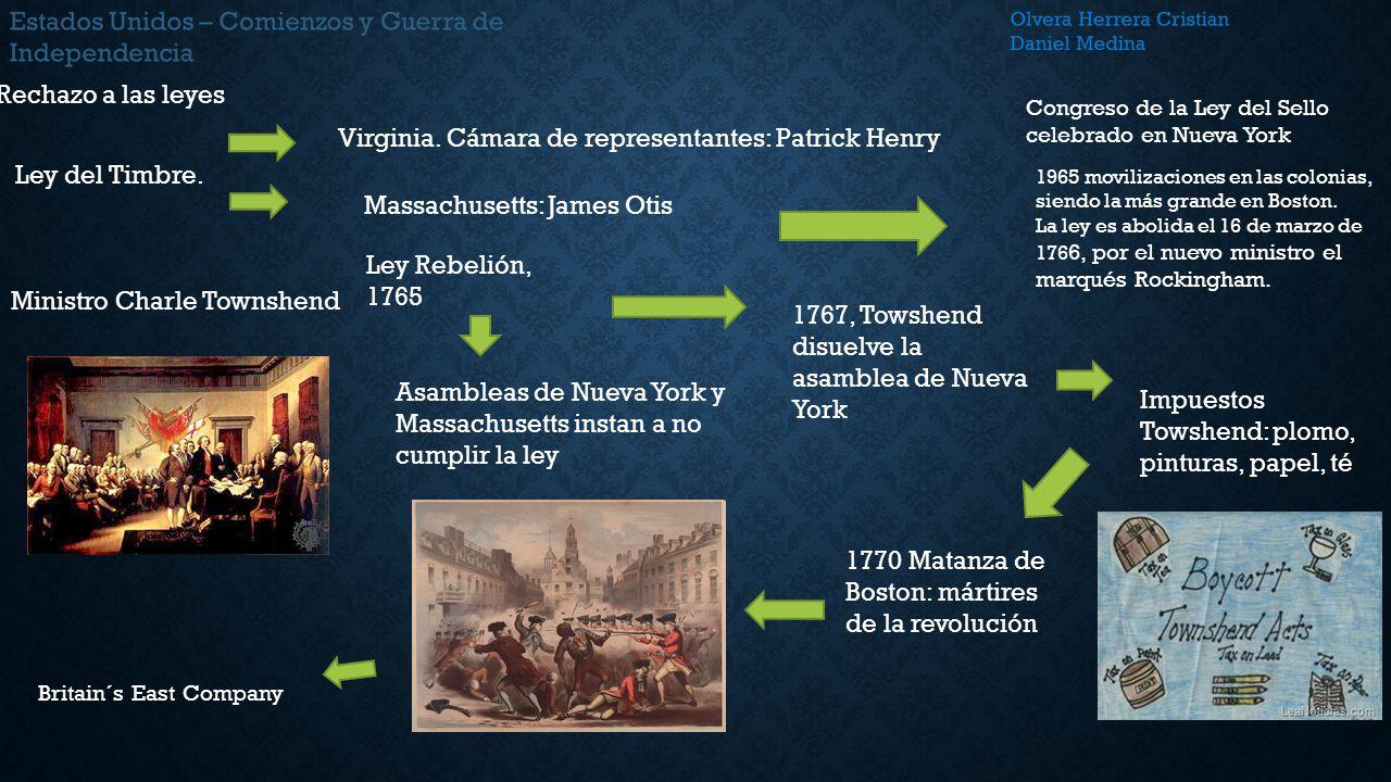 Virginia. Cámara de representantes: Patrick Henry Ley del Timbre.