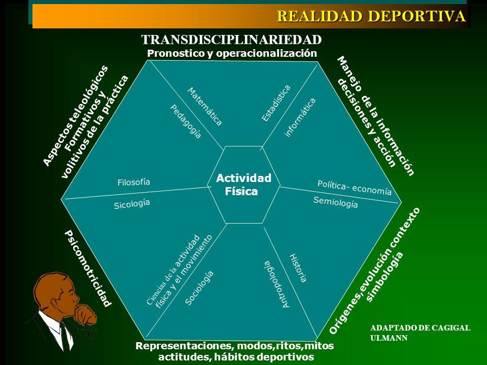 REALIDAD DEPORTIVA TRANSDISCIPLINARIEDAD Actividad Física