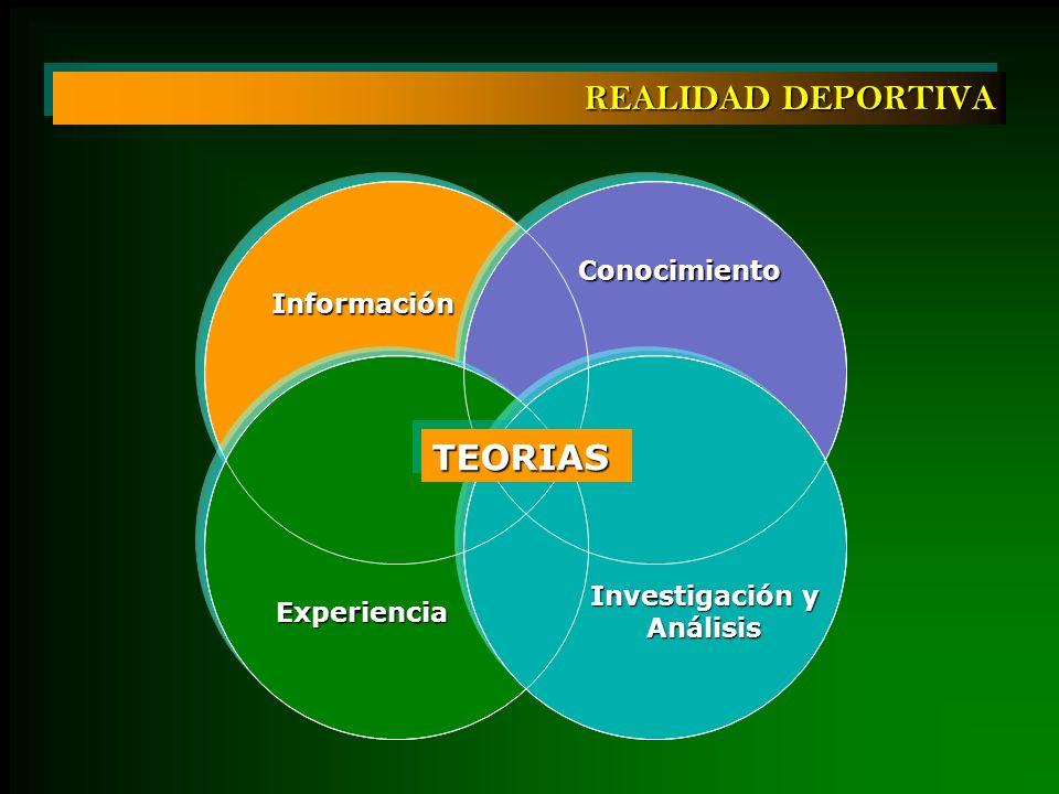 REALIDAD DEPORTIVA TEORIAS Conocimiento Información Investigación y