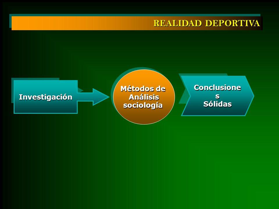 REALIDAD DEPORTIVA Métodos de Conclusiones Análisis sociología
