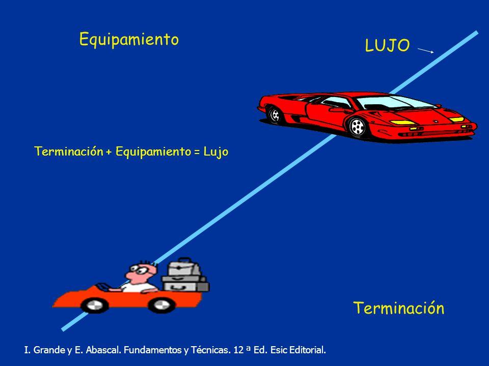 Equipamiento LUJO Terminación Terminación + Equipamiento = Lujo