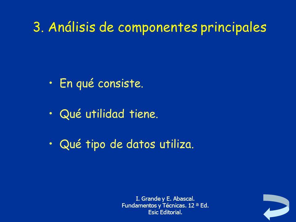 3. Análisis de componentes principales
