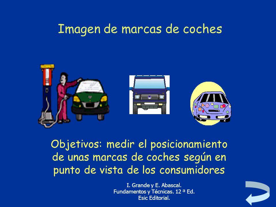 Imagen de marcas de coches