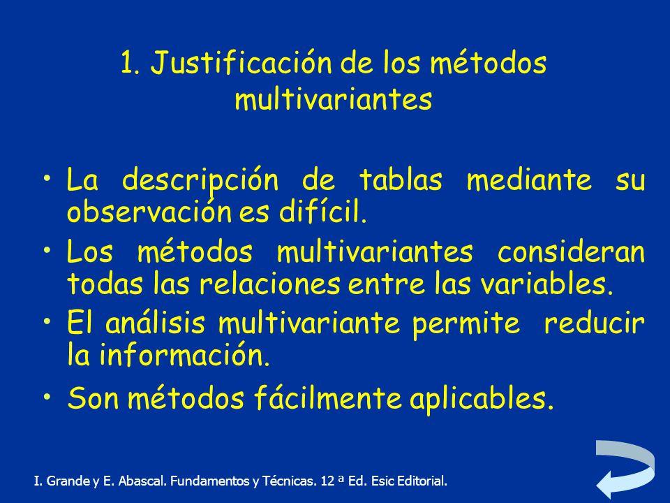 1. Justificación de los métodos multivariantes