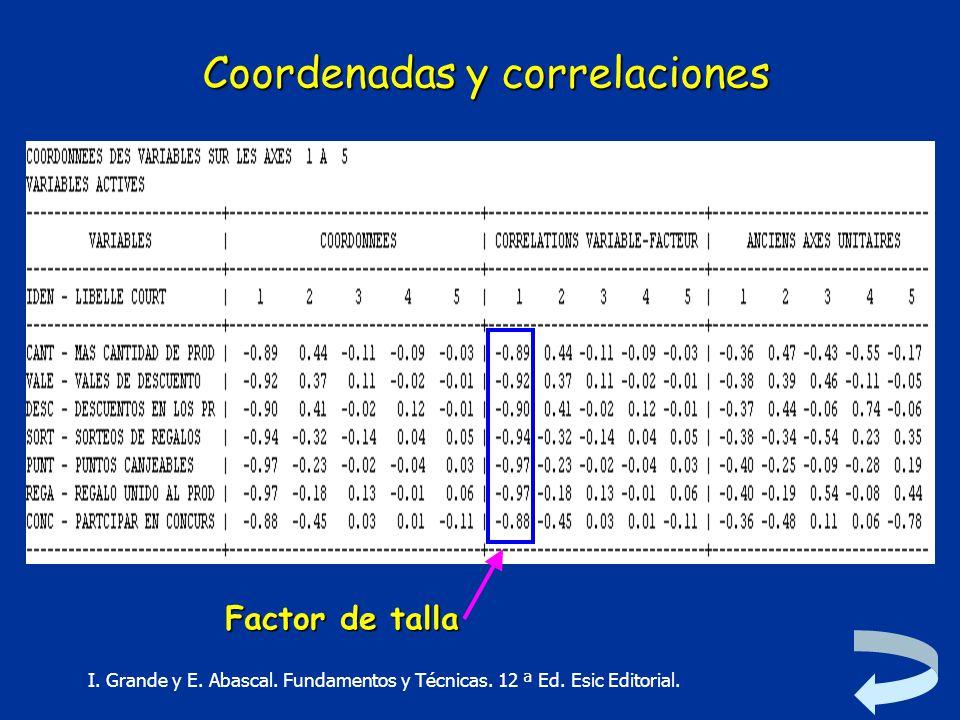 Coordenadas y correlaciones