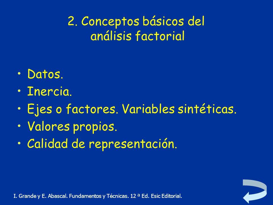 2. Conceptos básicos del análisis factorial