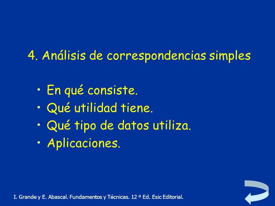 4. Análisis de correspondencias simples