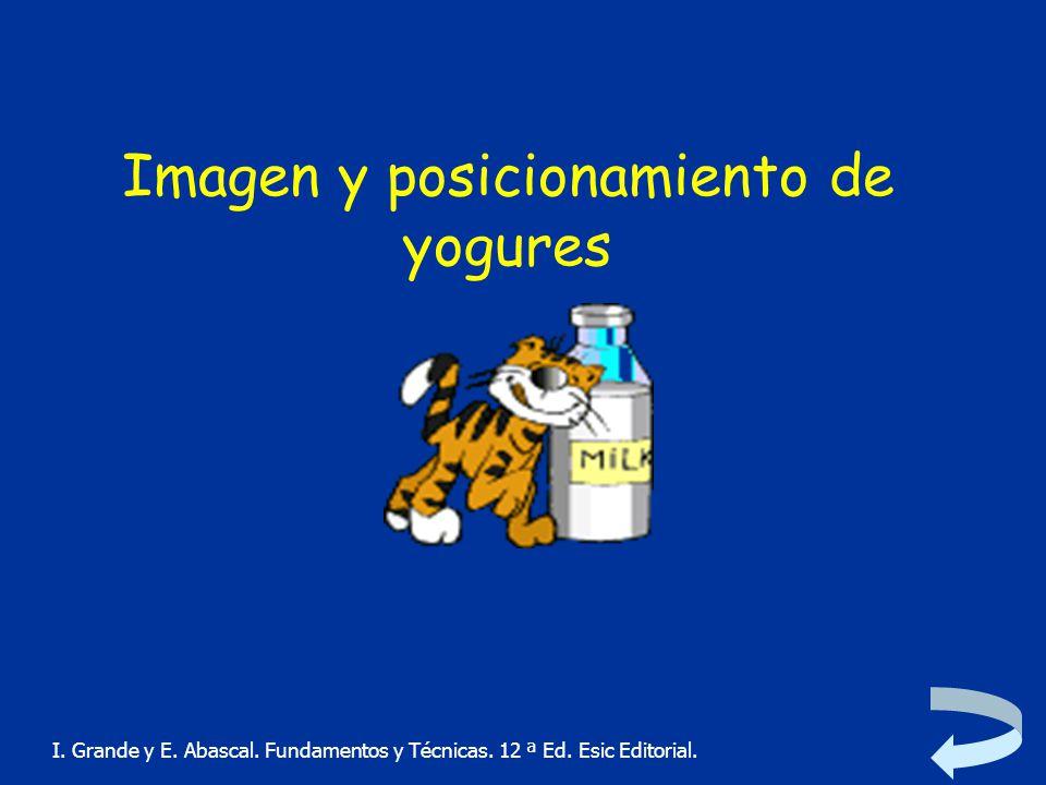 Imagen y posicionamiento de yogures