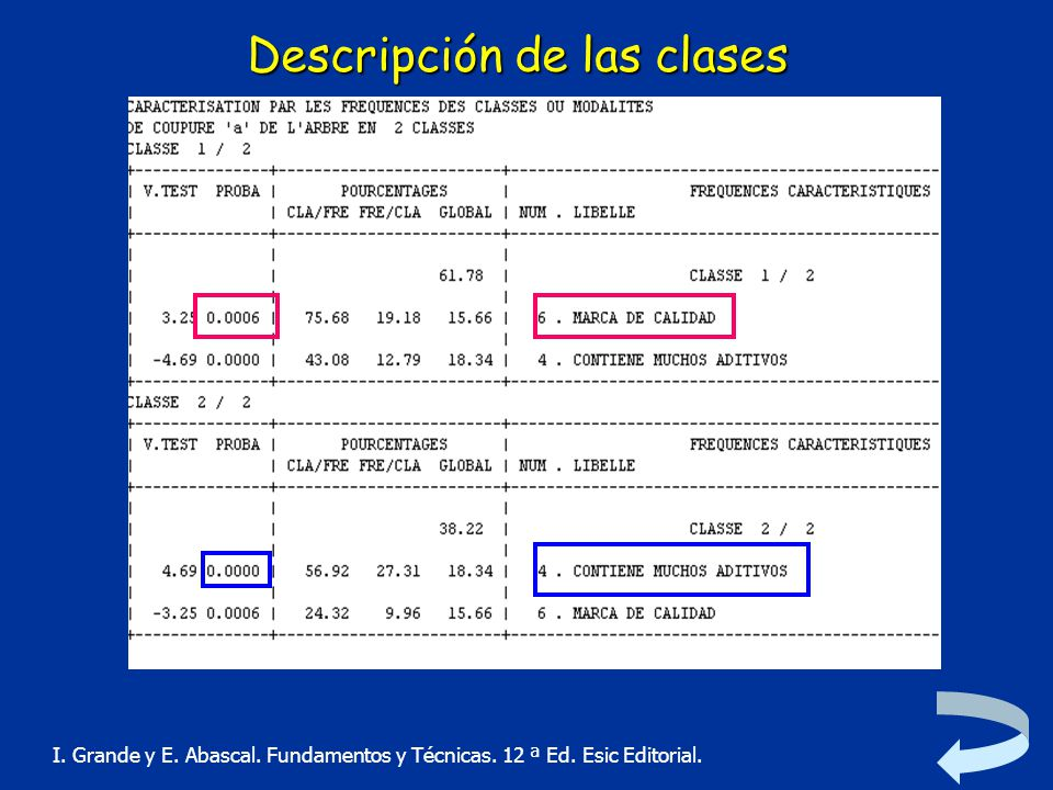 Descripción de las clases