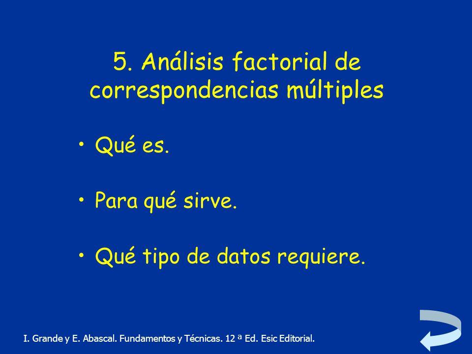 5. Análisis factorial de correspondencias múltiples