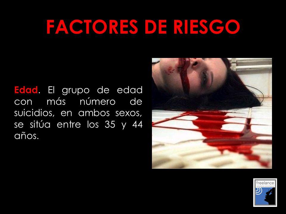 FACTORES DE RIESGO Edad.