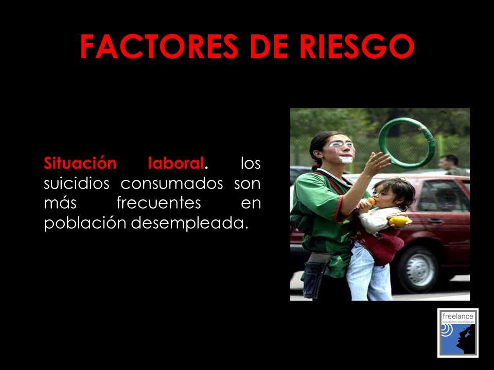 FACTORES DE RIESGO Situación laboral.