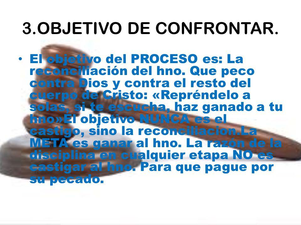 3.OBJETIVO DE CONFRONTAR.