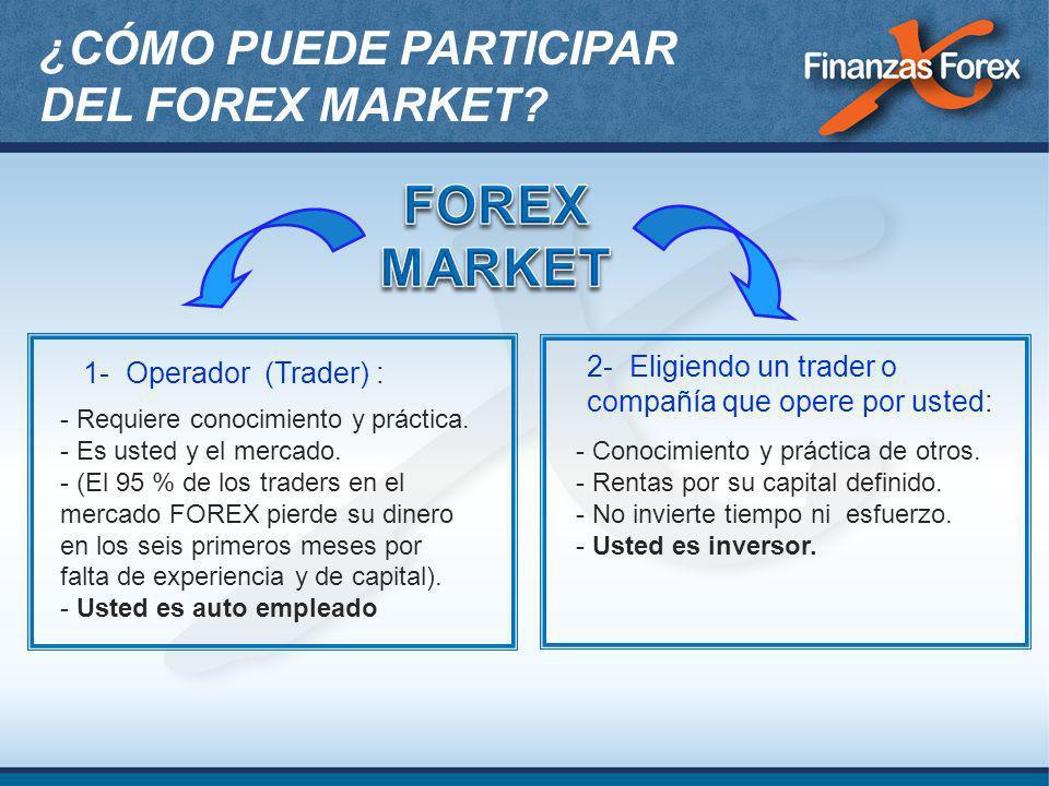 FOREX MARKET ¿CÓMO PUEDE PARTICIPAR DEL FOREX MARKET