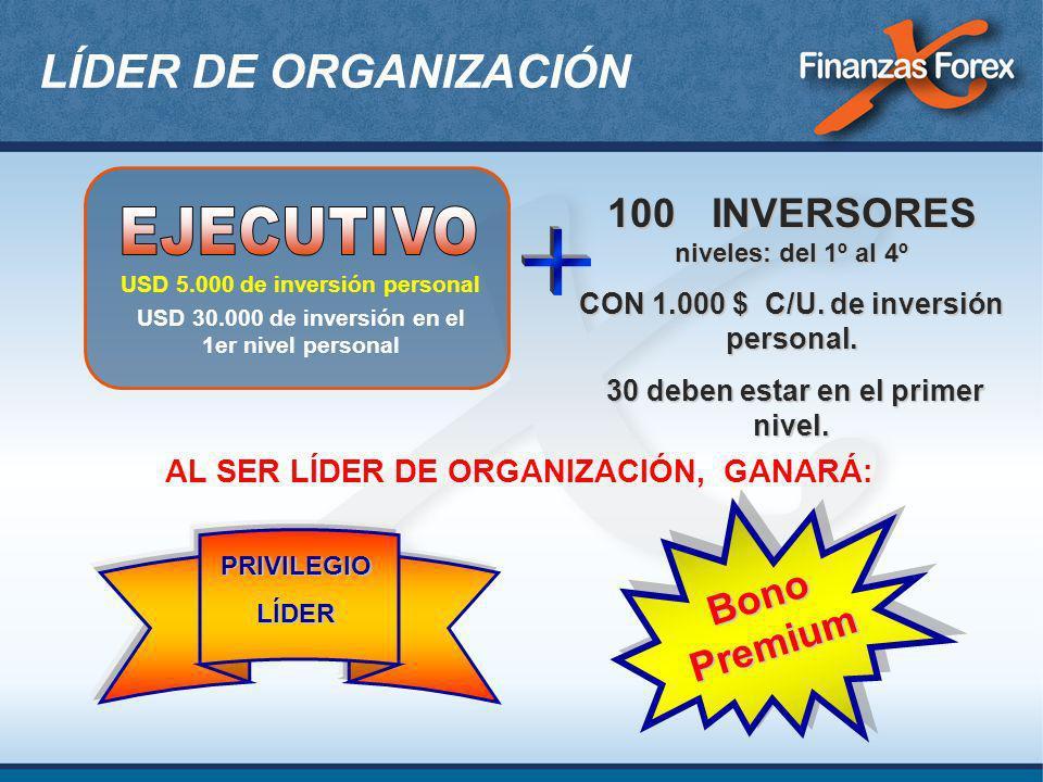 EJECUTIVO + LÍDER DE ORGANIZACIÓN 100 INVERSORES niveles: del 1º al 4º