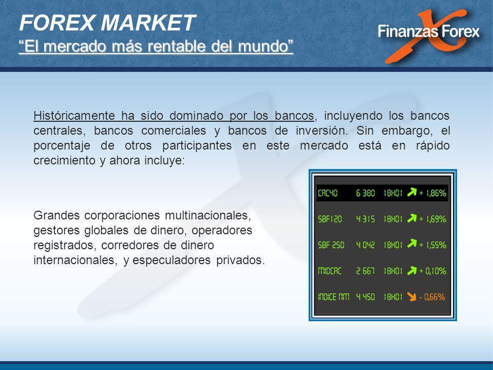 FOREX MARKET El mercado más rentable del mundo