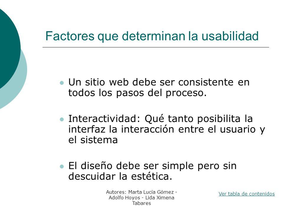 Factores que determinan la usabilidad