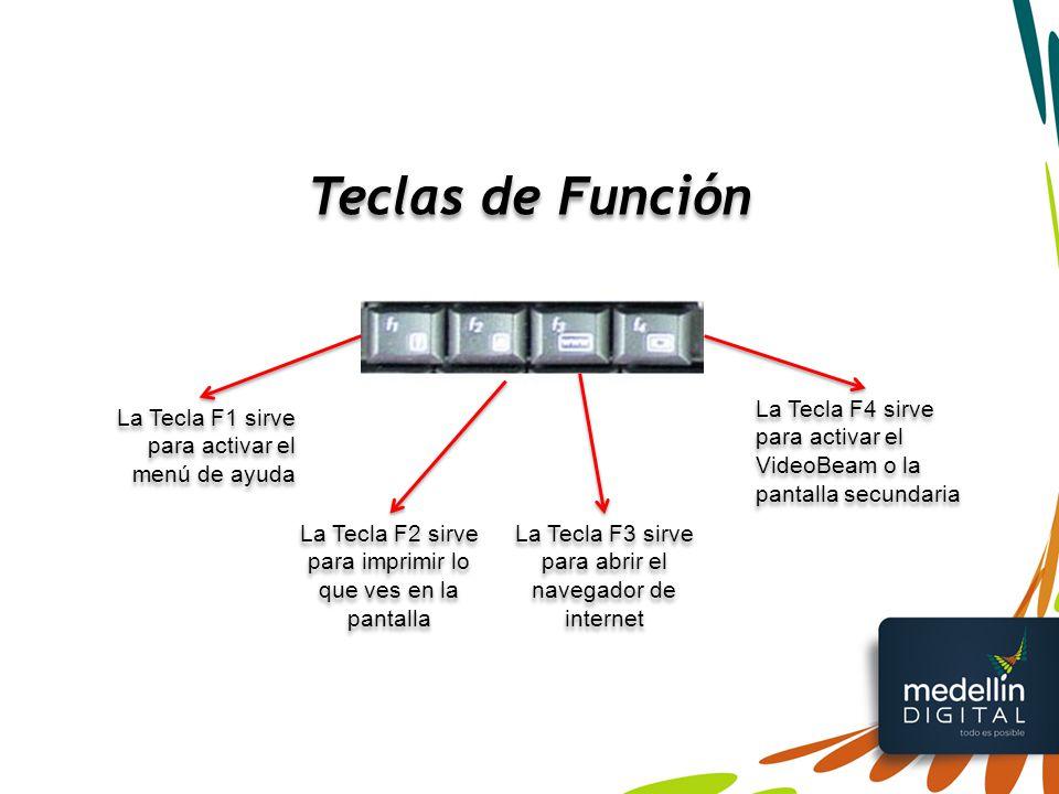 Teclas de Función La Tecla F4 sirve para activar el VideoBeam o la pantalla secundaria. La Tecla F1 sirve para activar el menú de ayuda.