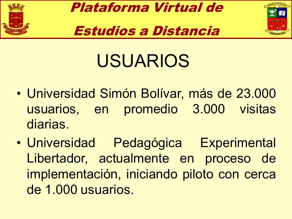 USUARIOS Plataforma Virtual de Estudios a Distancia