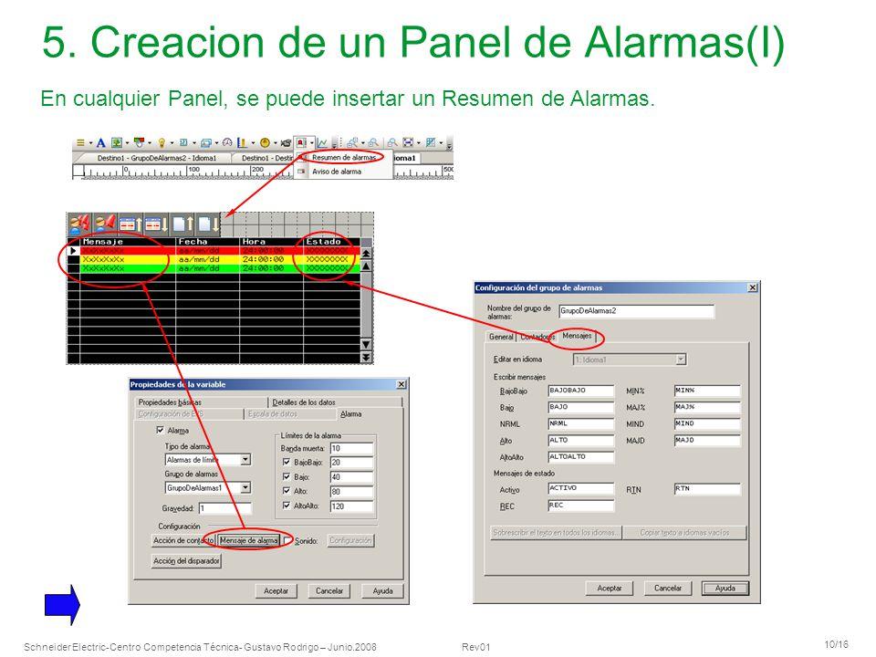 5. Creacion de un Panel de Alarmas(I)