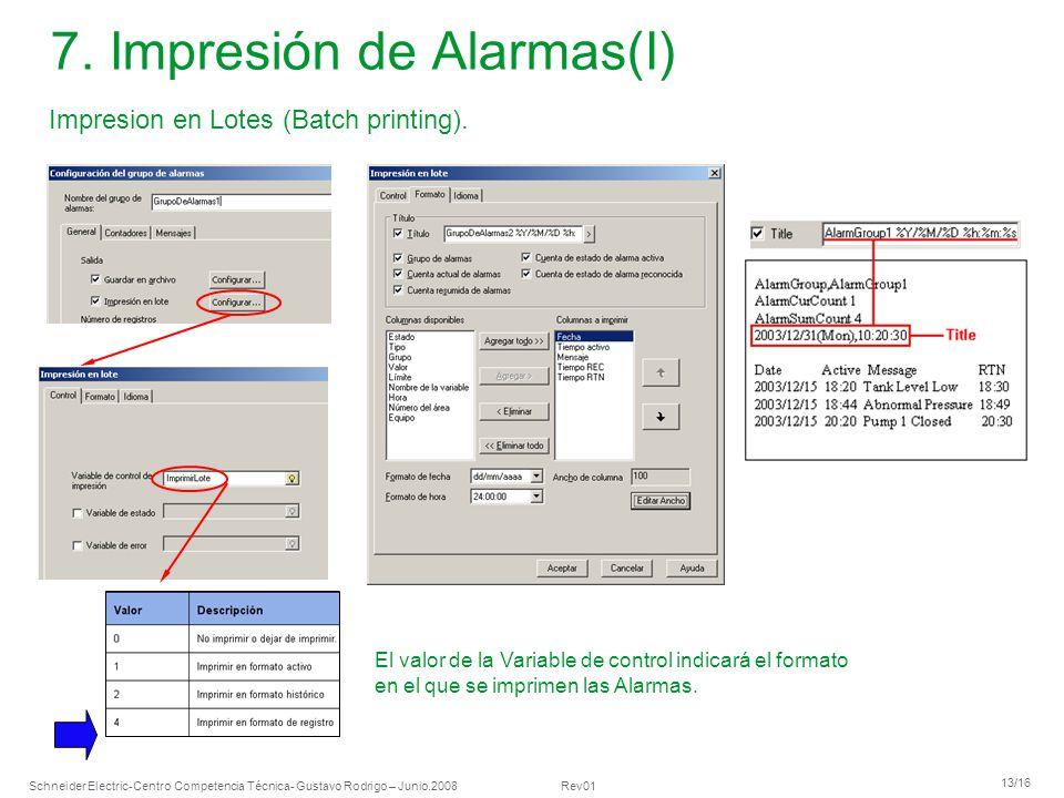 7. Impresión de Alarmas(I)