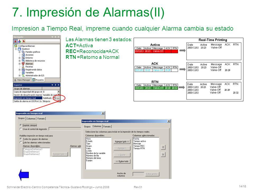 7. Impresión de Alarmas(II)