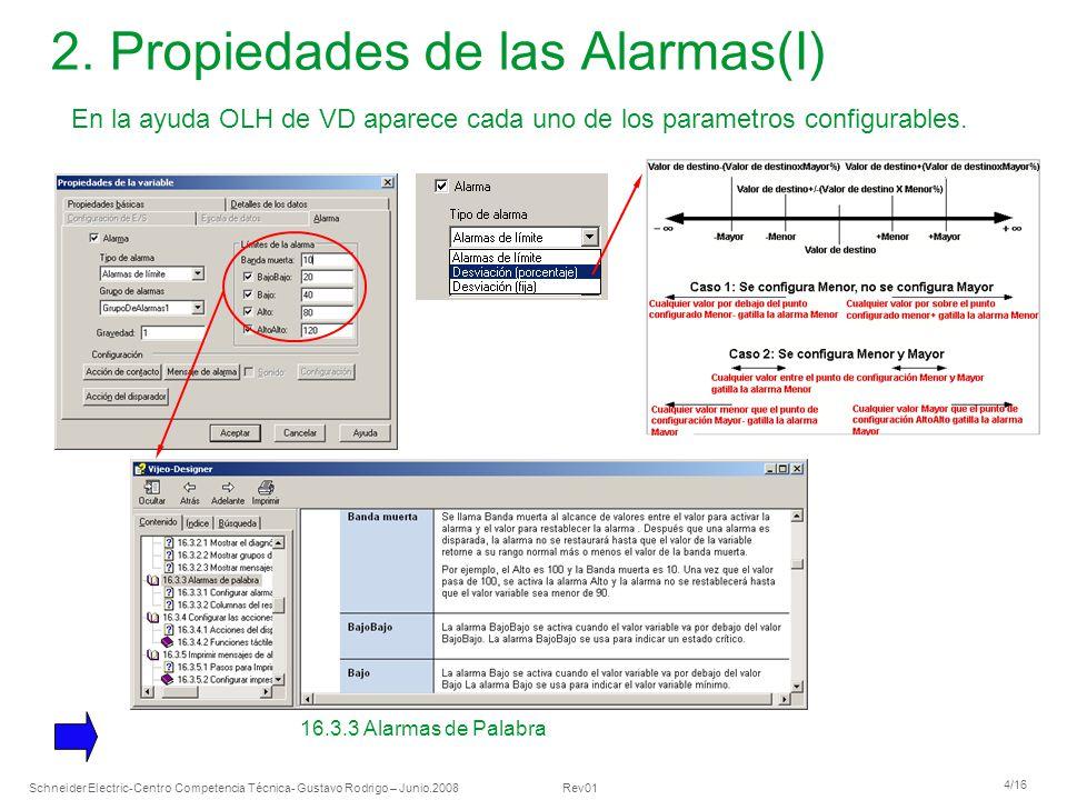 2. Propiedades de las Alarmas(I)