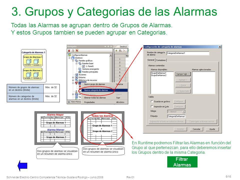 3. Grupos y Categorias de las Alarmas