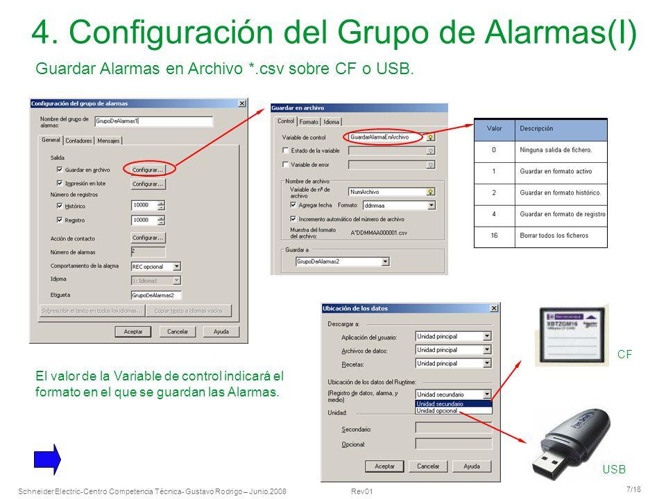 4. Configuración del Grupo de Alarmas(I)