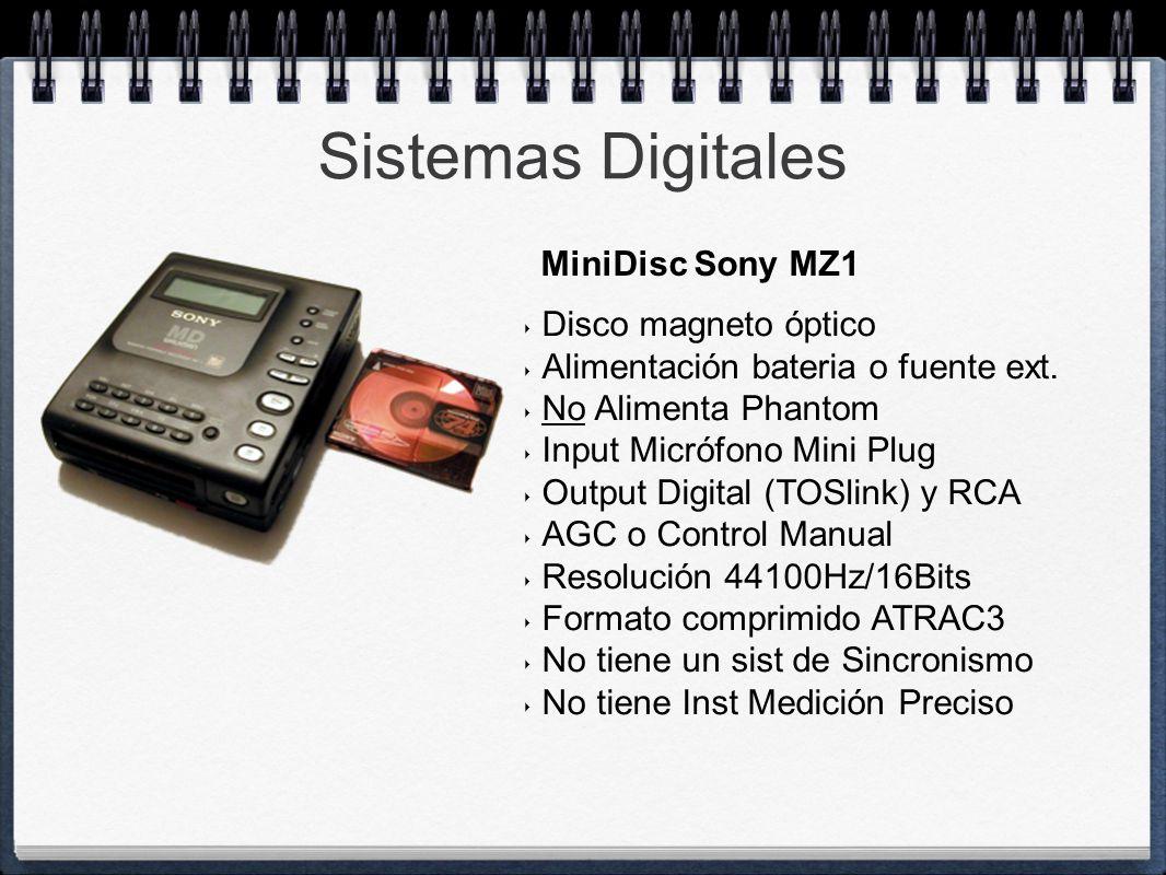 Sistemas Digitales MiniDisc Sony MZ1 Disco magneto óptico