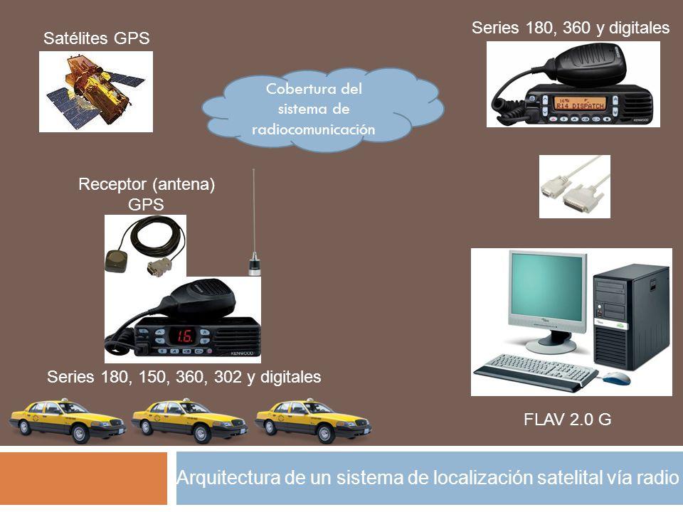 Cobertura del sistema de radiocomunicación