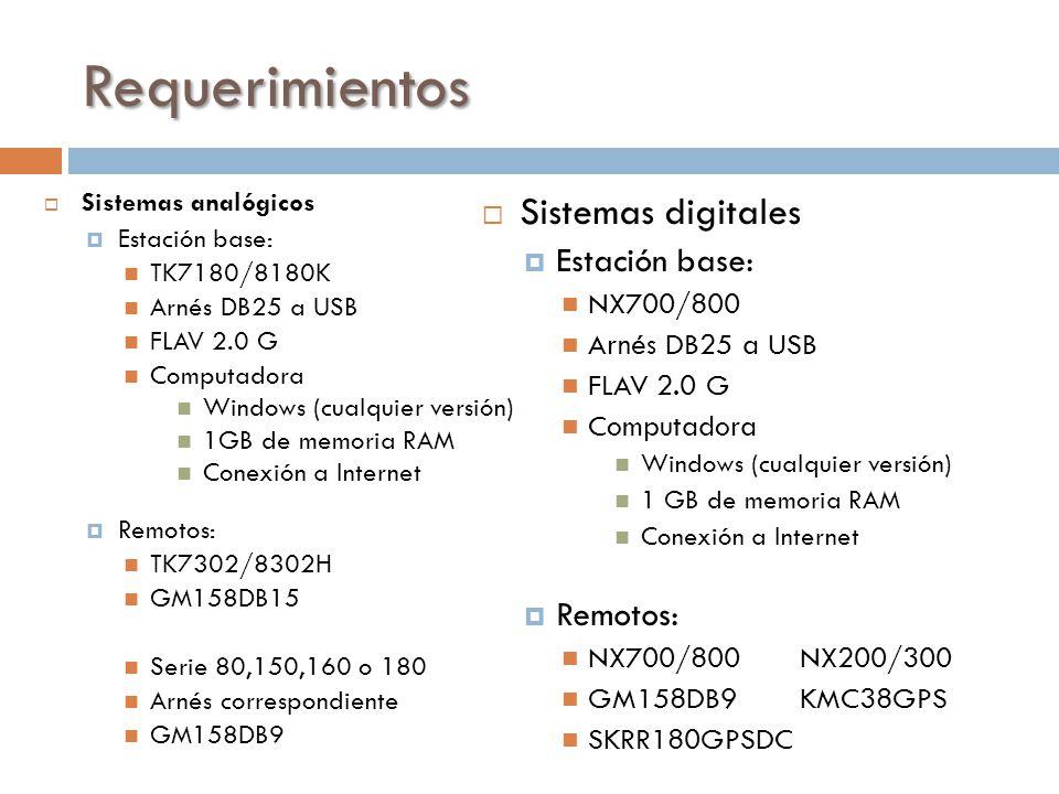Requerimientos Sistemas digitales Estación base: Remotos: NX700/800