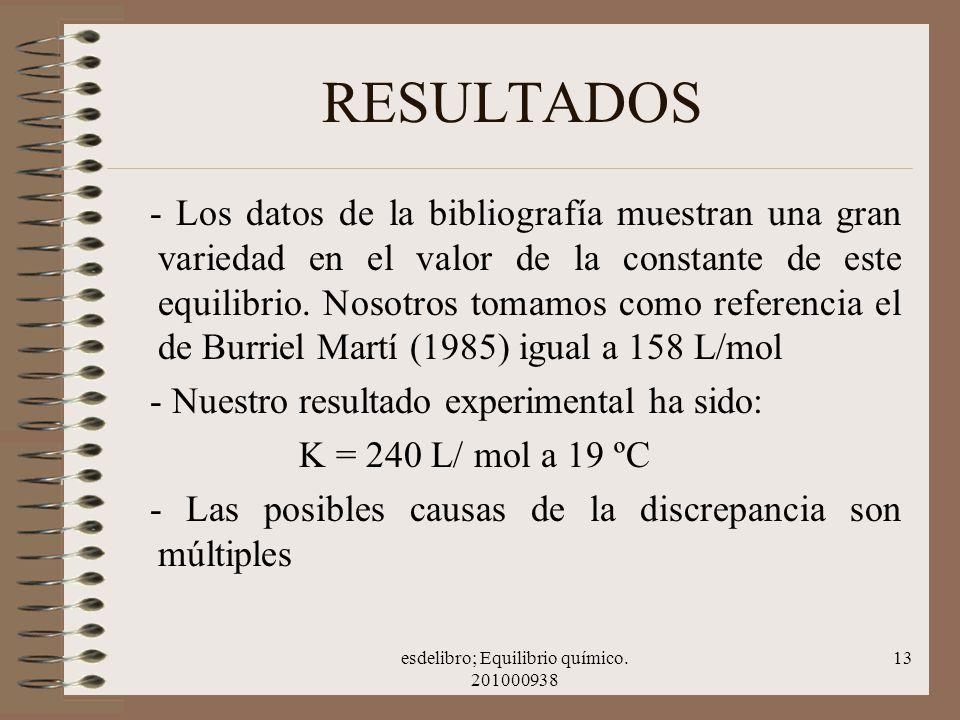 esdelibro; Equilibrio químico. 201000938