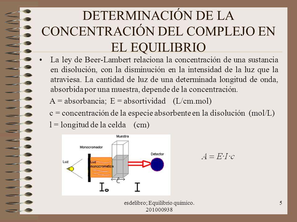 DETERMINACIÓN DE LA CONCENTRACIÓN DEL COMPLEJO EN EL EQUILIBRIO