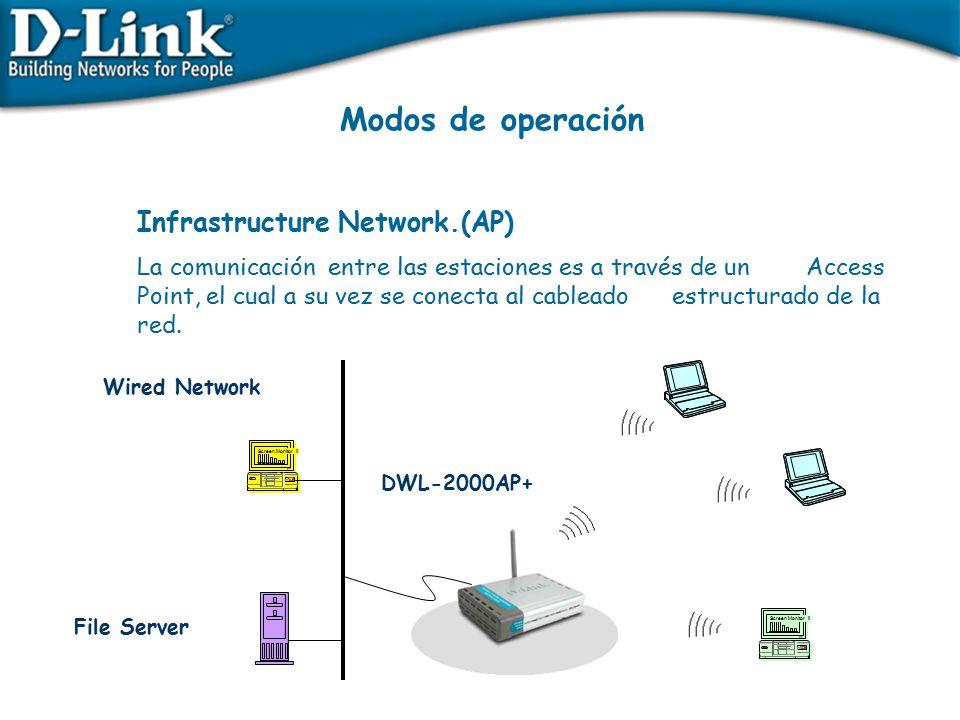 Modos de operación Infrastructure Network.(AP)