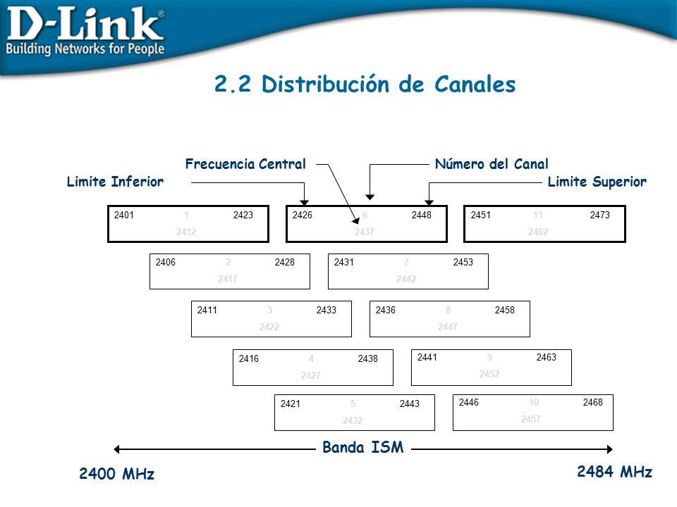 2.2 Distribución de Canales