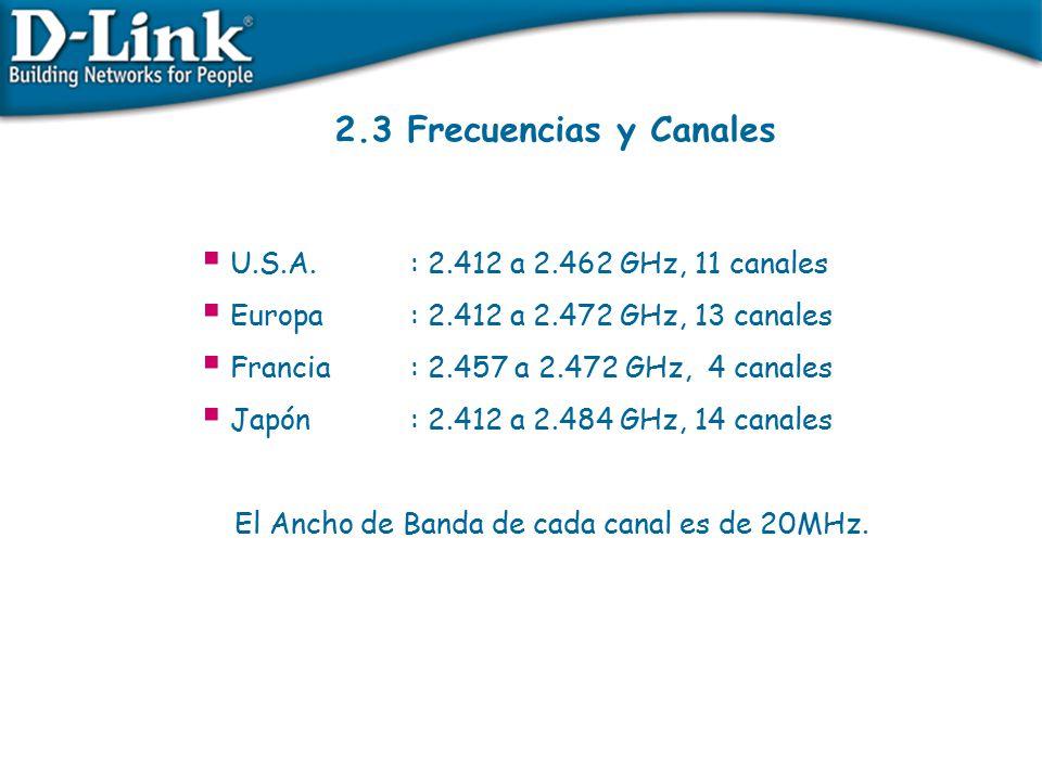 El Ancho de Banda de cada canal es de 20MHz.