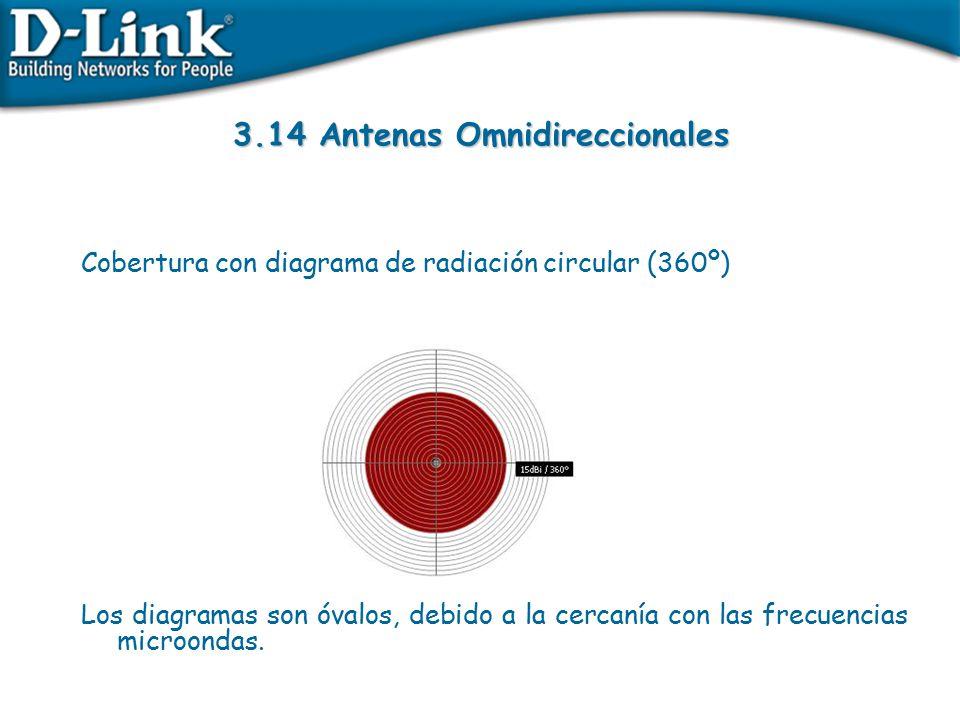 3.14 Antenas Omnidireccionales
