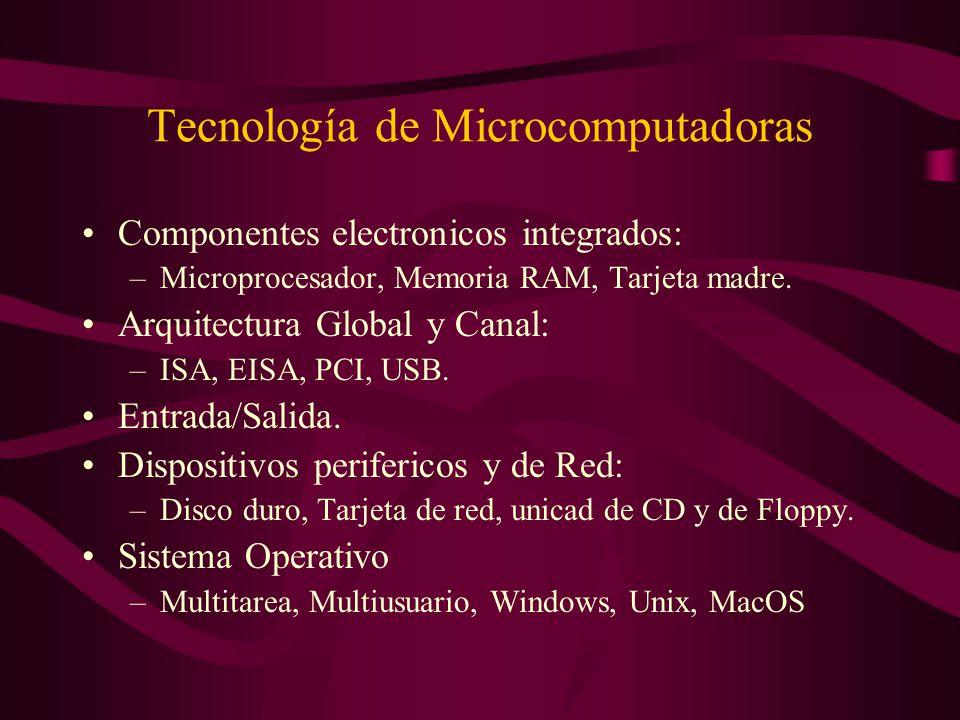 Tecnología de Microcomputadoras