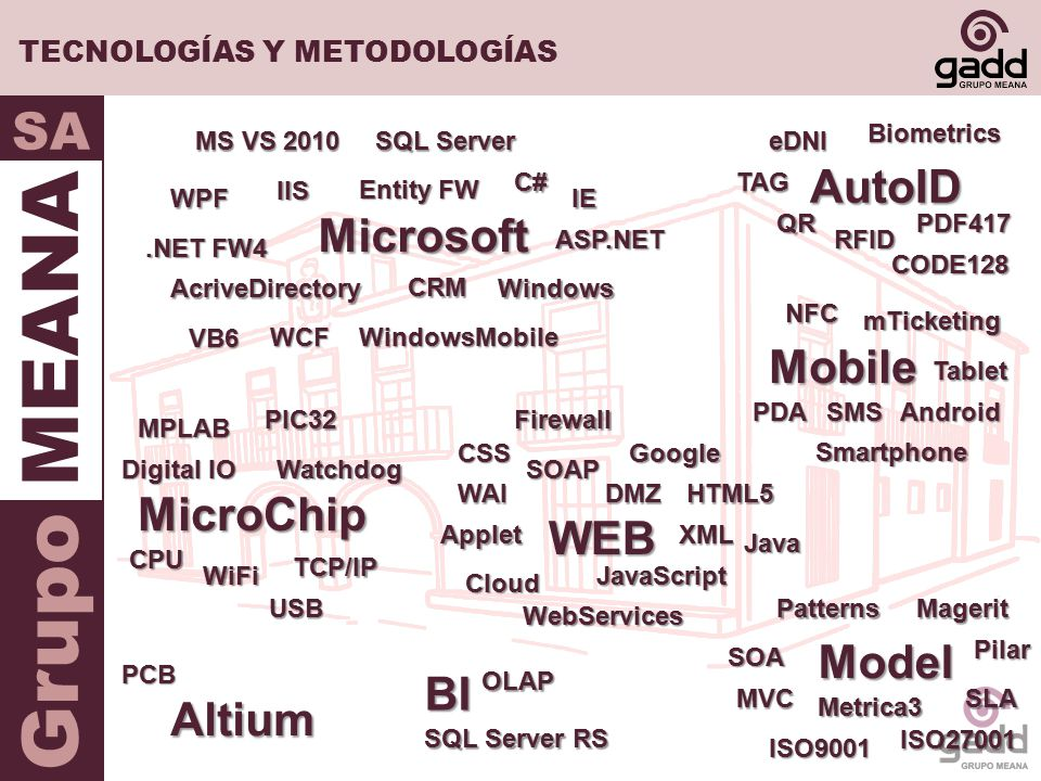 AutoID Microsoft Mobile MicroChip WEB Model BI Altium
