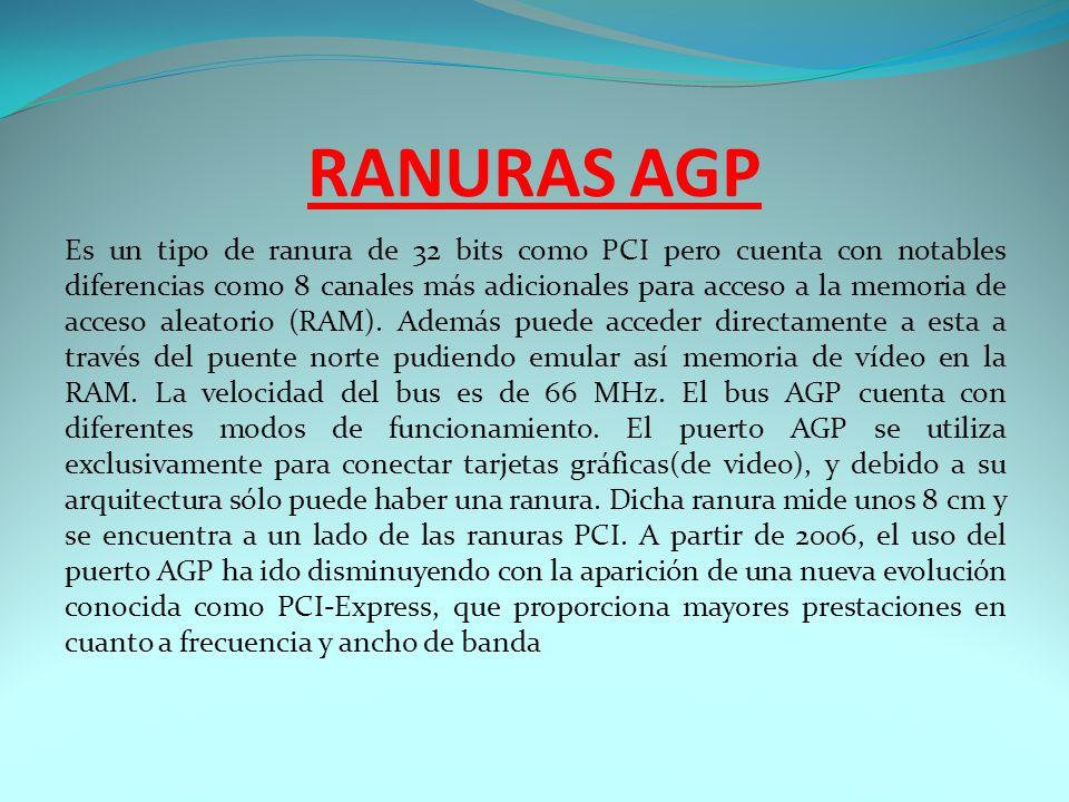 RANURAS AGP