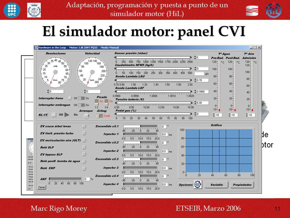 El simulador motor: panel CVI